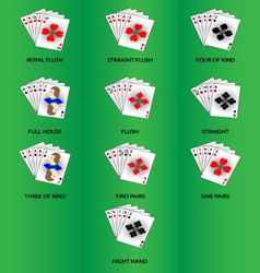 Set poker combinations vector