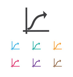 Of logical symbol on vector
