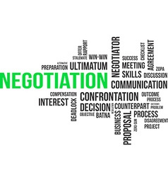 Word cloud negotiation vector