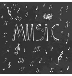 Music formula board vector
