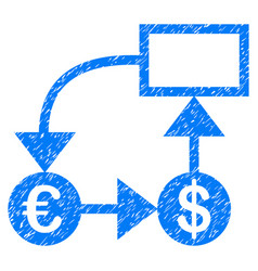 Euro and dollar flow chart grunge icon vector