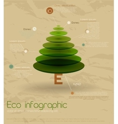Vintage eco infographic vector image vector image
