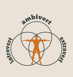 extrovert introvert and ambivert metaphor vector image
