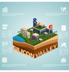 Isometry silicon valley vector