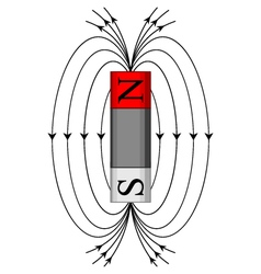 Magnetic field vector