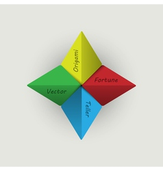 Origami fortune teller vector