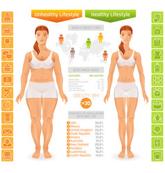 Healthy vs unhealthy people lifestyle infographics vector