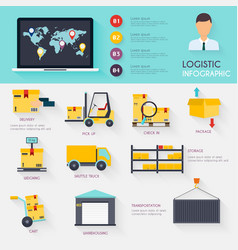 Logistic infographics set of flat warehouse icons vector