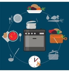 Cooking process set vector image vector image