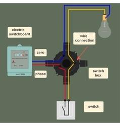 Electric circuit vector