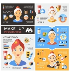 Acne Clearing Infographics Set vector image