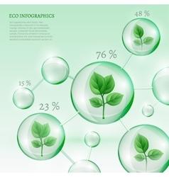 2 Infographics Bio Bubble vector image