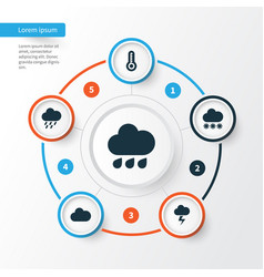 Climate icons set collection of snowy douche vector