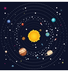 Planets of solar system4 vector