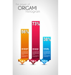 Origami Histograms vector image vector image