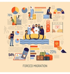 Flat immigration infographics vector