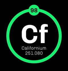 Californium chemical element vector