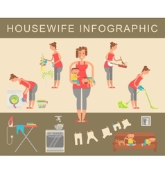 Set of housewife vector