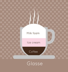 A cup of coffee with steam with ice cream vector