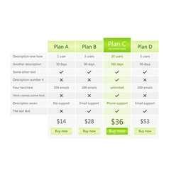 Modern grey pricing table with green recommended vector