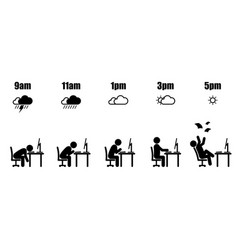 working hour evolution weather vector image vector image