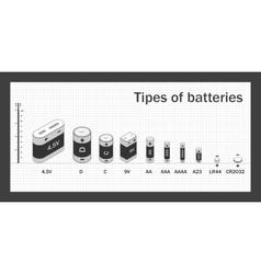 Scheme kinds of batteries vector