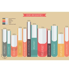 Books infographic vector