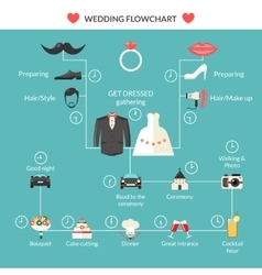 Wedding planning in style flowchart design vector