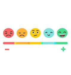 Emoji feedback emotions scale vector