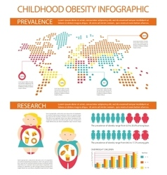 Childhood obesity infographic vector