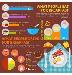 Breakfast infographic set vector