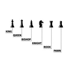 Set of named chess pieces vector