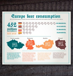 hand drawn vintage infographic of europe beer vector image