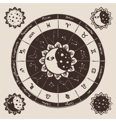 Circle of the zodiac vector