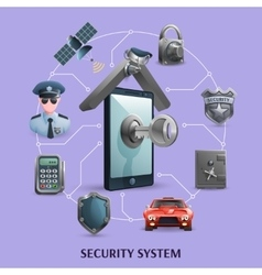 Security system concept set vector