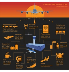 Airport air travel infographic with design vector