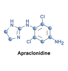 Apraclonidine is a sympathomimetic vector