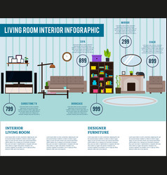 Living room interior design infographic template vector