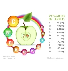 Vitamins in apple vector