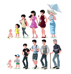 People generations at different ages vector
