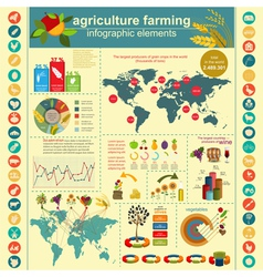 Agriculture farming infographics vector