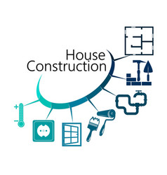 Construction of a house scheme vector