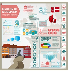 Denmark infographics statistical data sights vector