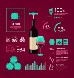 Wine infographic vector