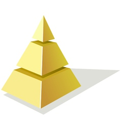 Golden pyramid vector