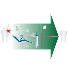 Dentistry vector