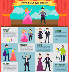 Flat people in theatre infographic concept vector