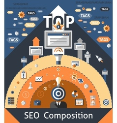 Seo composition vector