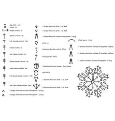 Symbols for crochet vector