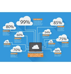 Cloud Computing Infographic vector image